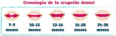 Dentista infantil Leganés